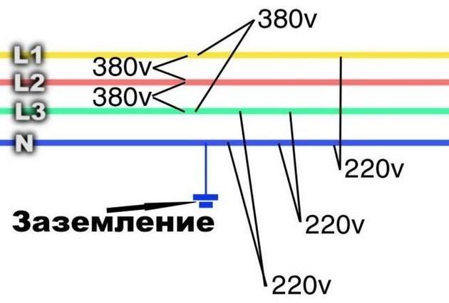 Трехфазная система