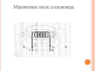 Магнитное поле соленоида